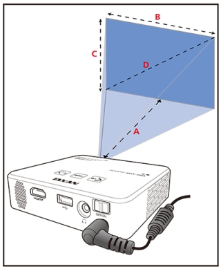 KG-PL032W | 投写距離表 | TAXANプロジェクター