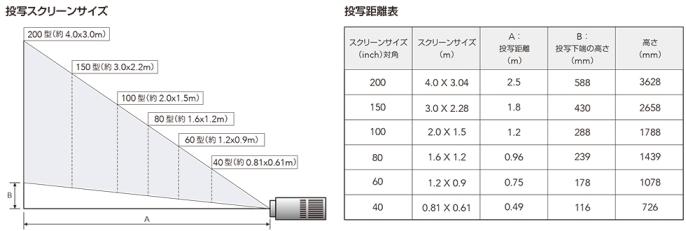 AD-1000XS| TAXANプロジェクター