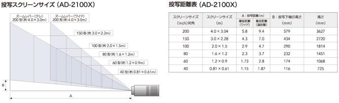 AD-2000X| TAXANプロジェクター